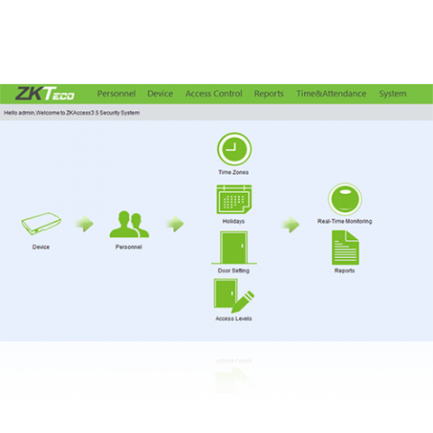 ZKAccess 3.5 - Free Access Control management software