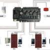 Controler de acces ZKTeco C3-400 (4 uși) 2731
